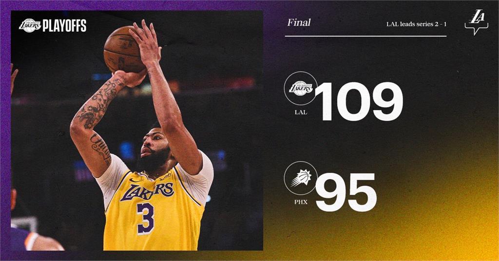 NBA/湖人雙星聯手出擊 季後賽逆轉超前太陽