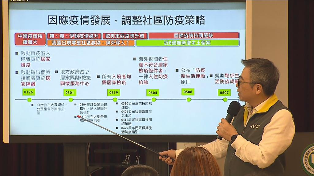 快新聞/指揮中心完備「社區防疫網」 6/7展開防疫新生活