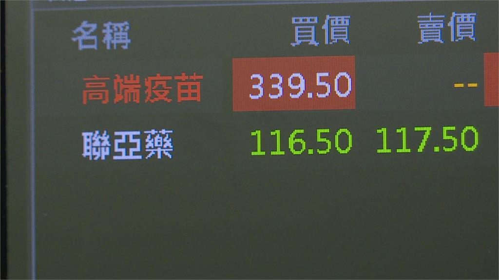 台股跌123點!  聯亞藥跳水式下跌 收盤大跌逾30%