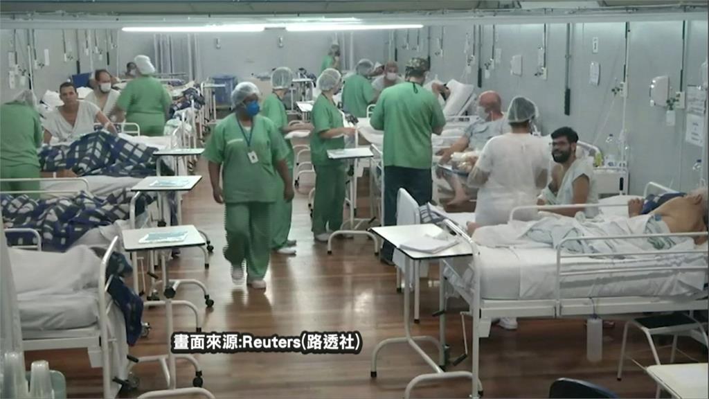 巴西疫情持續失控!ICU過半患者不到40歲