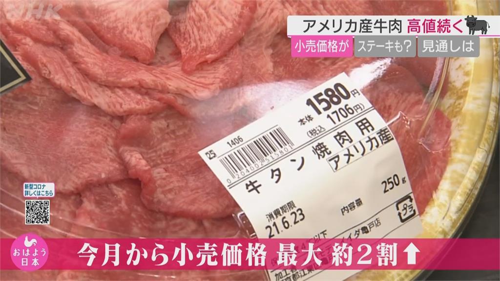 美國逐漸解封經濟回溫  日本超市進口美牛零售價價格漲2成