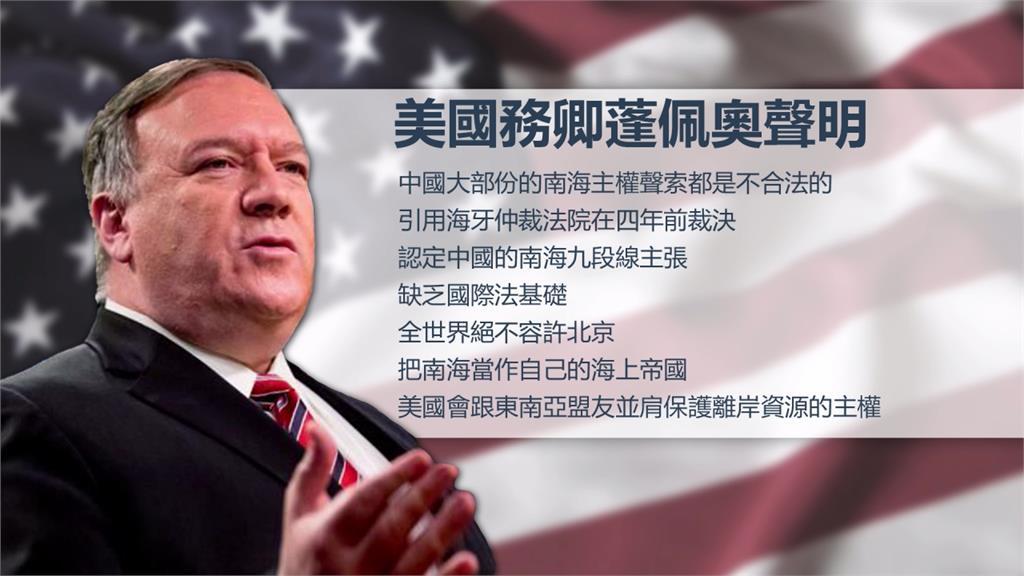 中國「九段線」聲索南海主權 美國首度強硬表態:不合法