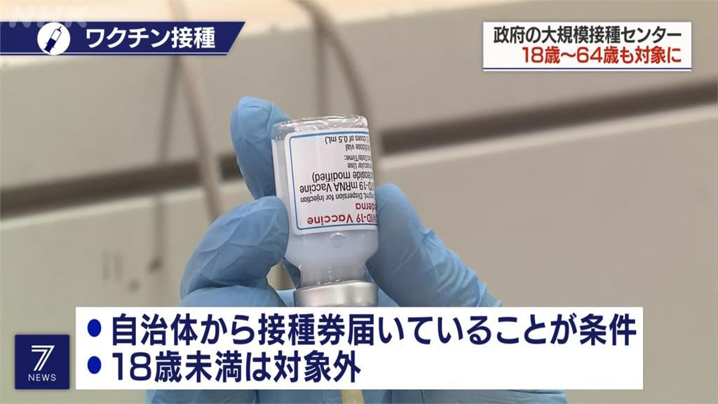 日本僅4.8%民眾打2劑疫苗 將開放18-64歲施打