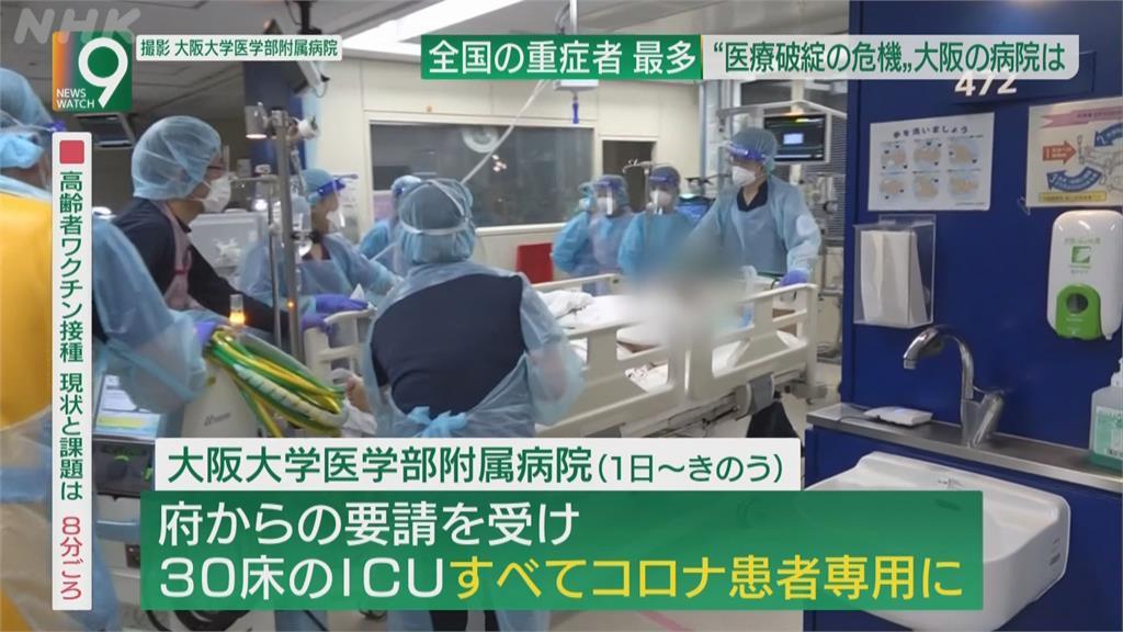 日本重症人數飆升!大阪單日增400例  ICU病床一位難求