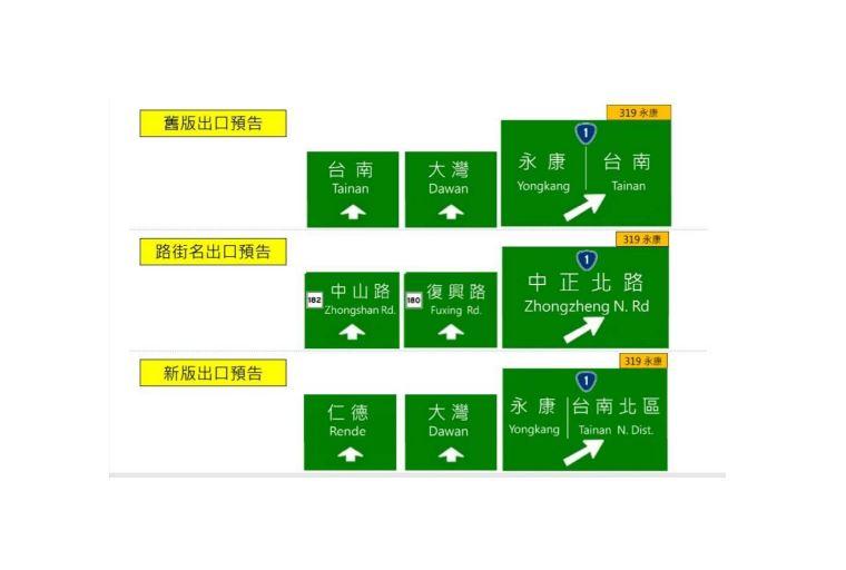 快新聞/國道1號台南交流道出口改標「林佳龍也一頭霧水」 高公局緊急改版