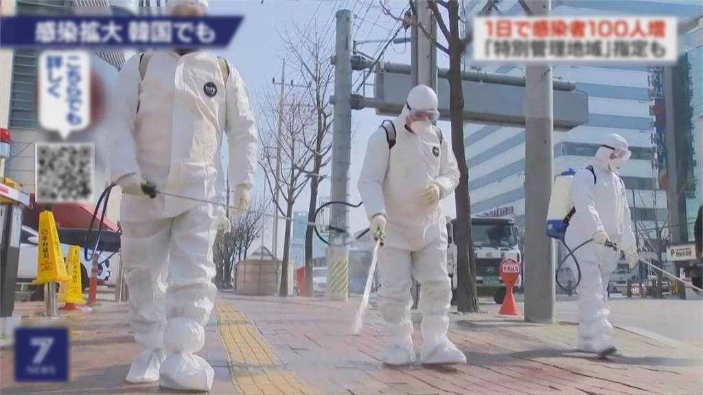 快新聞/南韓連續30天破1100例確診 大邱市「再爆教會群聚」