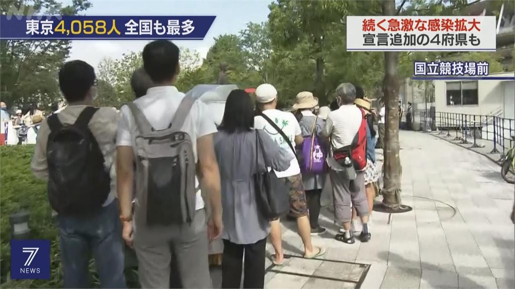 日本單日確診再度破萬 東京都染疫人數突破4000