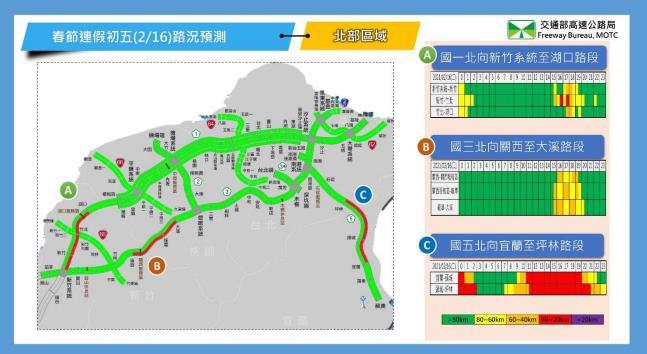 快新聞/初五收假日! 國道北返車潮午後湧現 北部3地雷路段曝光