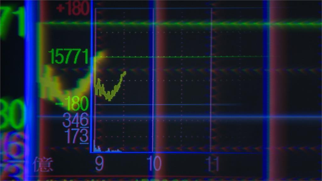 台股封關前賣壓重開低走高 台積電一度跌10元