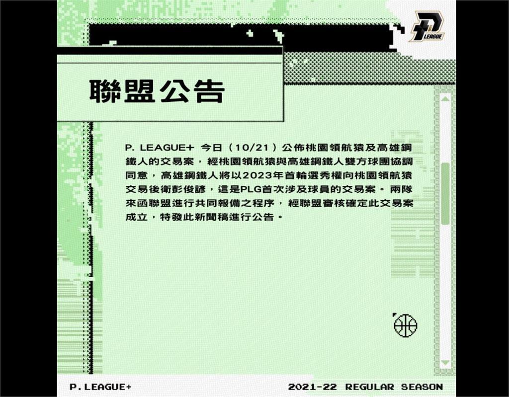 P.LEAGUE+/首次球員交易 鋼鐵人向領航猿換來彭俊諺
