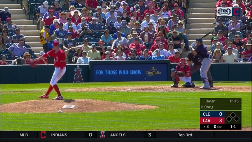 MLB/張育成揮出春訓首轟!林子偉復出也敲安