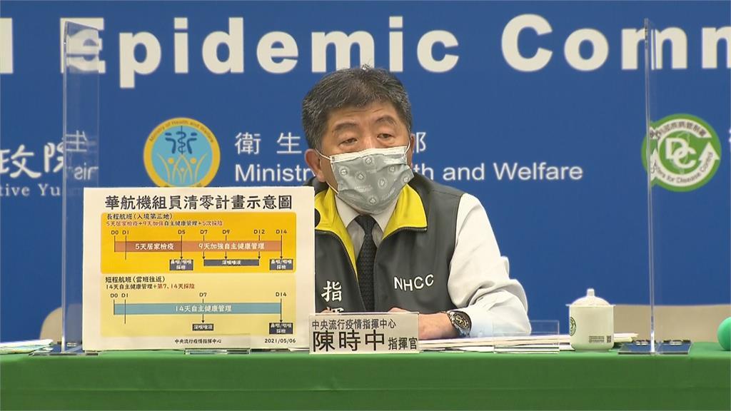 快新聞/即起啟動「清零計畫」 華航機組員長程航班需5+9檢疫、5採陰