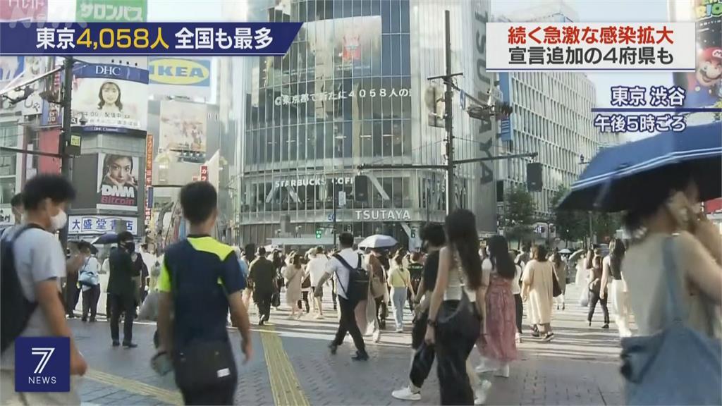 日本疫情擴大 東京首度單日增逾4000例創新高