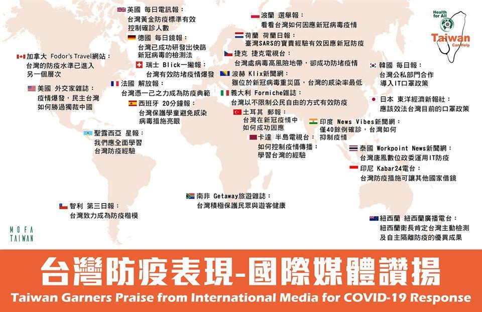 快新聞/這地圖有洋蔥!外交部彙整外媒肯定台灣防疫報導 網讚:我台灣我驕傲
