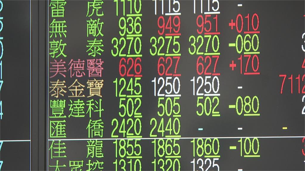 TDR本月連續飆漲溢價太高證交所提醒投資人注意風險