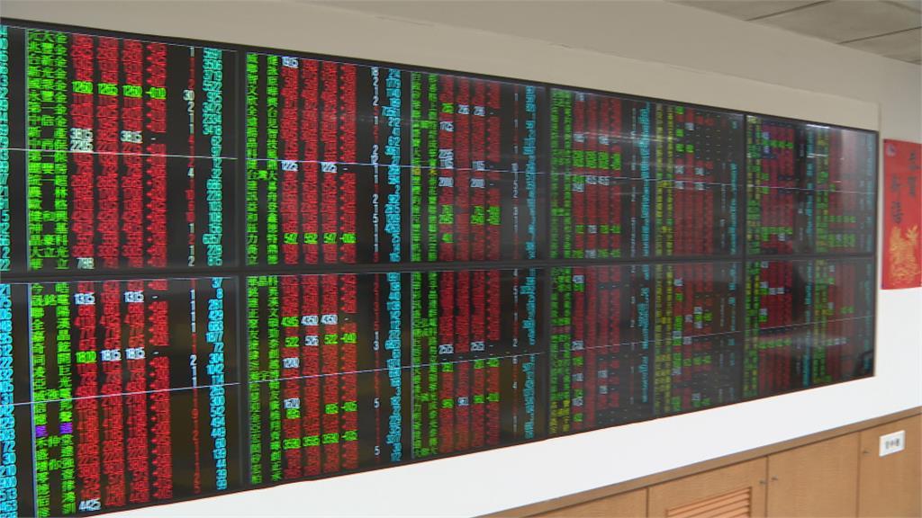 中國限電衝擊電子股 台股狹幅震盪