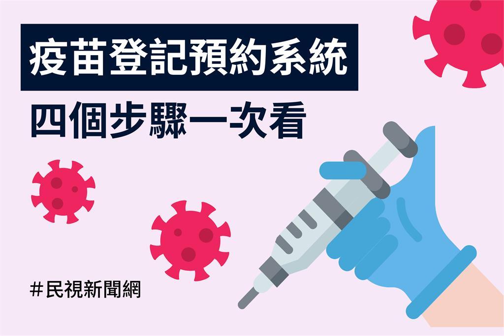 懶人包/輪到你打疫苗了嗎?唐鳳預約系統上線 完整流程一次看