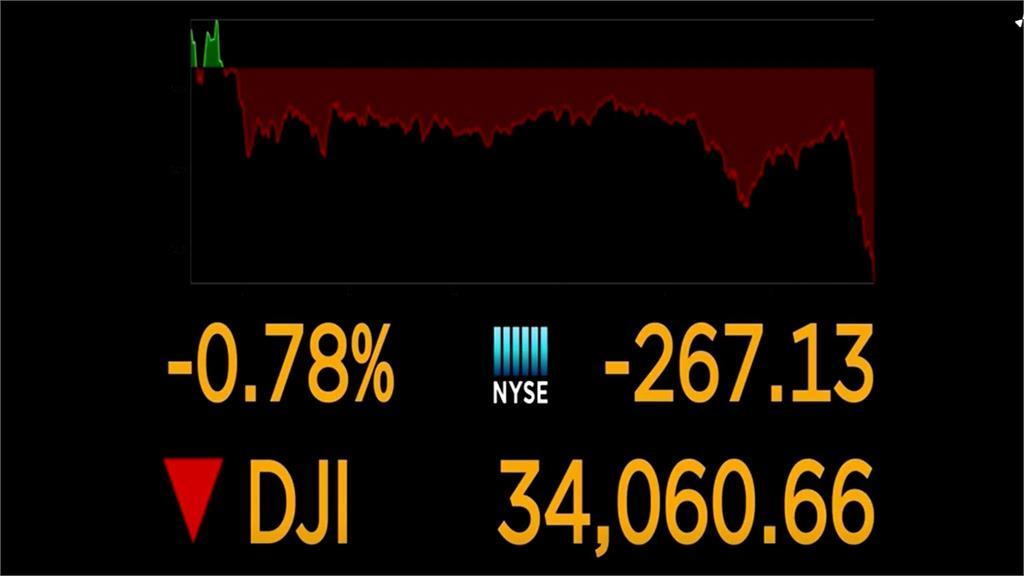 通膨疑慮仍在 投資人觀望 美股震盪翻黑