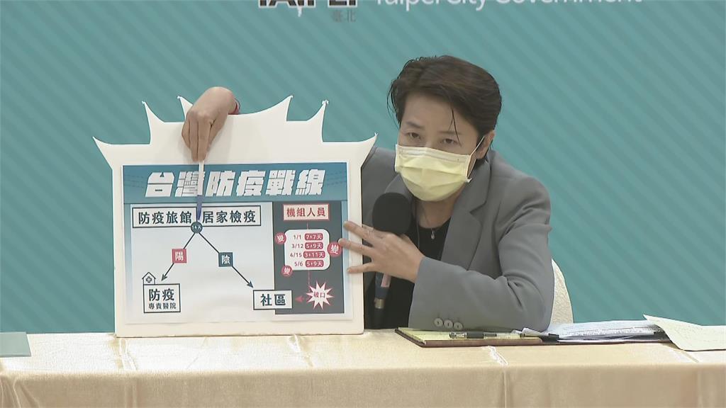 快新聞/柯文哲「機組員優先接種說」會被國際笑? 黃世傑:世界疫情嚴重會笑台灣的很少