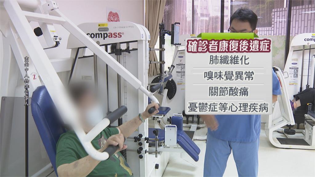 確診康復不必反覆篩 台北4大醫院設「長期追蹤特別門診」