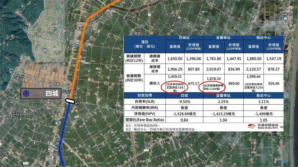 台北到宜蘭只要17分鐘!他詳解高鐵宜蘭站設址利弊 這點將成關鍵
