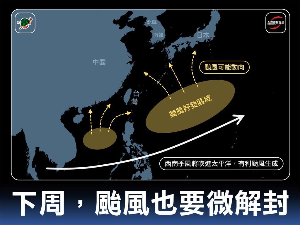 快新聞/颱風即將微解封!下周西南風發威 恐一次來3颱