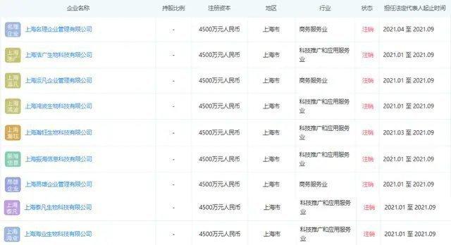 張庭驚傳註銷9公司逃回台灣 本尊現身直播洩真相!