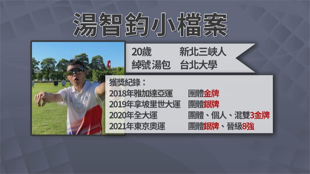 湯智鈞晉級8強   將迎戰韓國金牌射手金優鎮