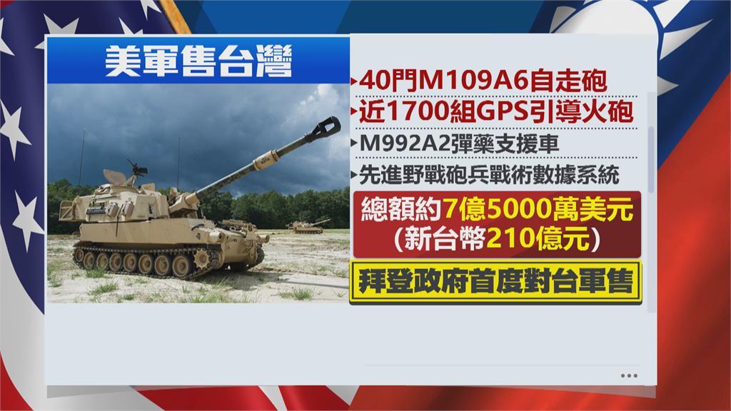 拜登政府拍板首筆對台軍售 40輛新型M109A6自走砲「值210億元」
