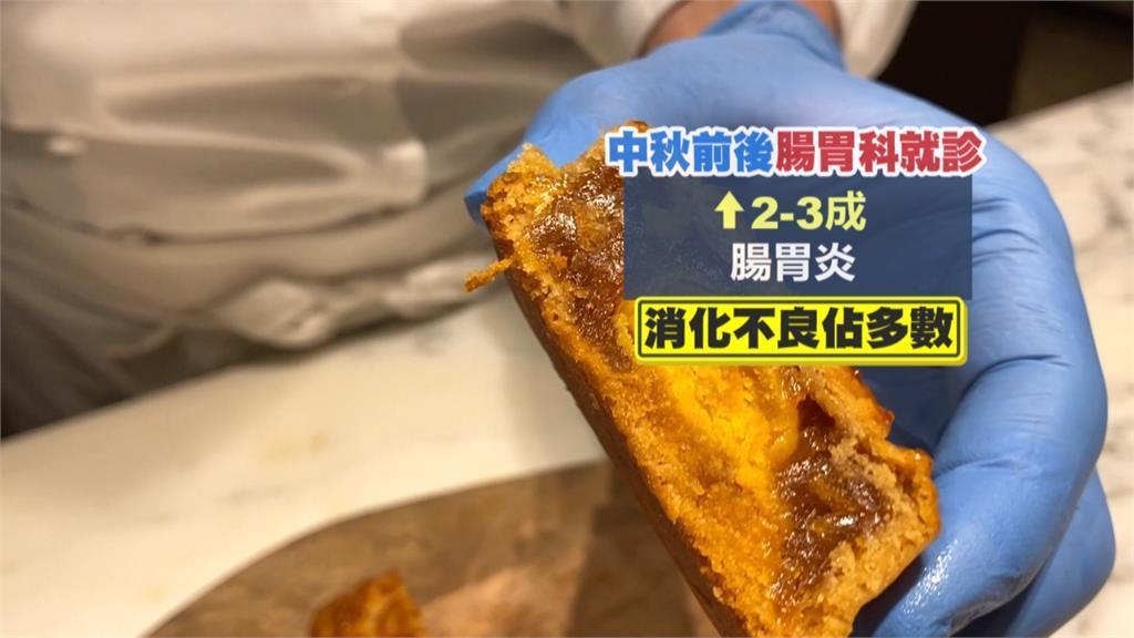 中秋連假嘗美食勿過量 避免腸胃炎找上門