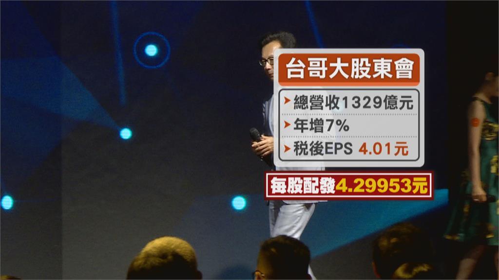 徐旭東諷台哥大營收灌水 蔡明忠談科技電信「增值潛力」回擊