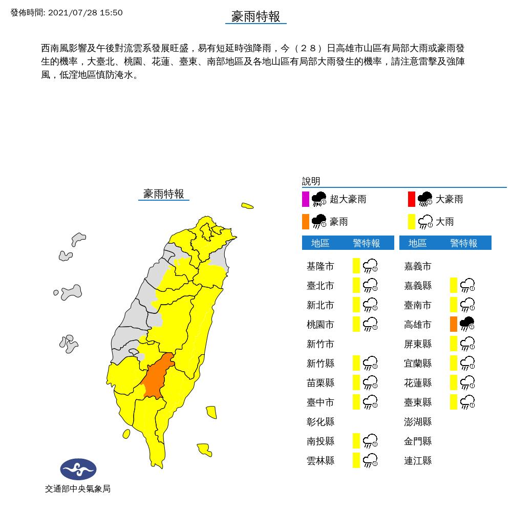 快新聞/雨神降臨 全台16縣市發布大雨、豪雨特報  防雷擊強陣風