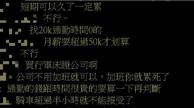 他憂「通勤少20分vs房租省五千」選那個?網揭1重點:用薪水衡量