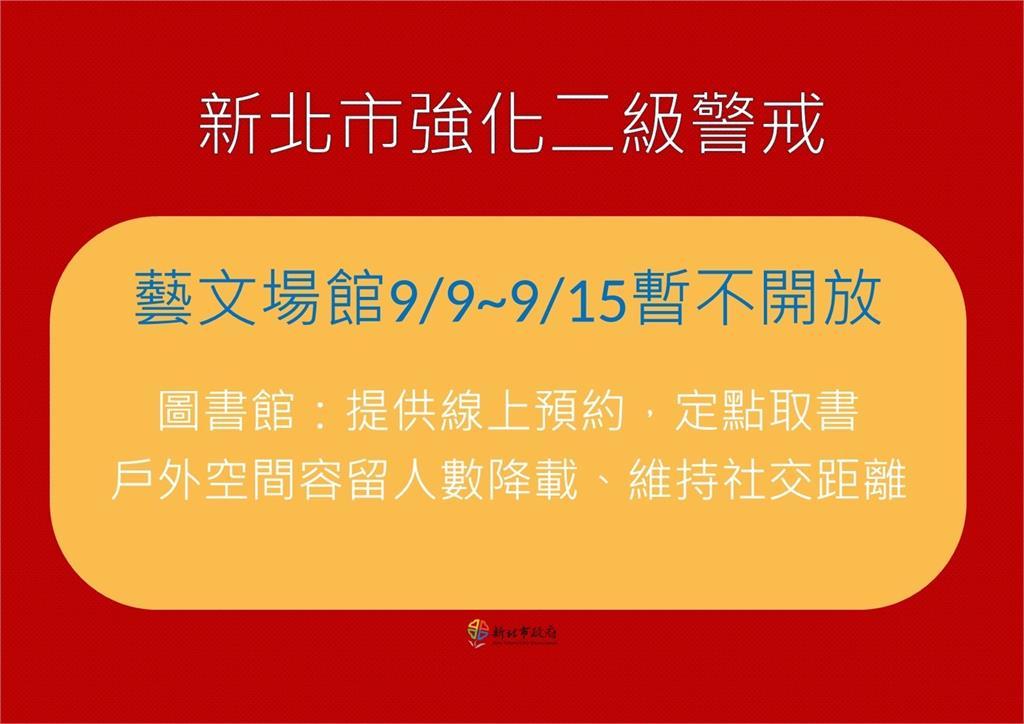 快新聞/幼兒園群聚染Delta 侯友宜:運動、藝文場館與游泳池至9/15不開放