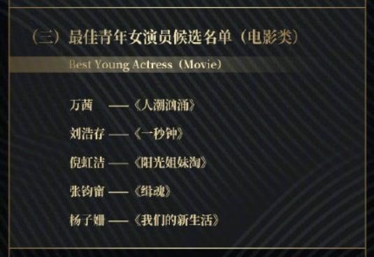 順利撕台獨標籤?張鈞甯成中國電影獎「唯一入圍台灣女星」