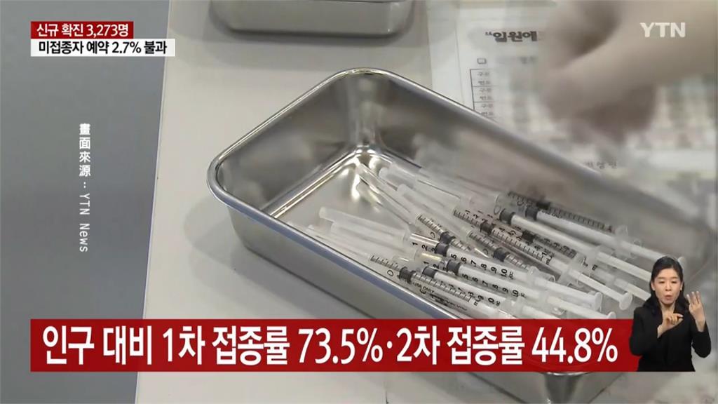 秋運+Delta發威 南韓確診破三千例創新高