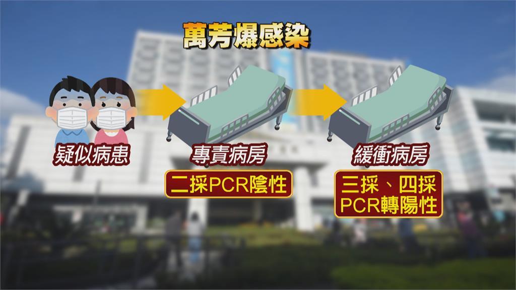 「陰轉陽」爆3確診 指揮中心:萬芳醫院沒封院