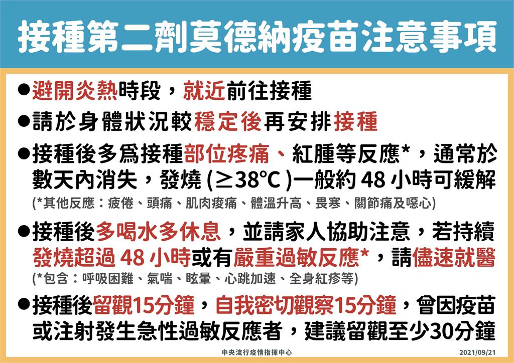快新聞/108萬劑莫德納9/28起配送「兩大族群可打第二劑」 陳時中提醒注意事項