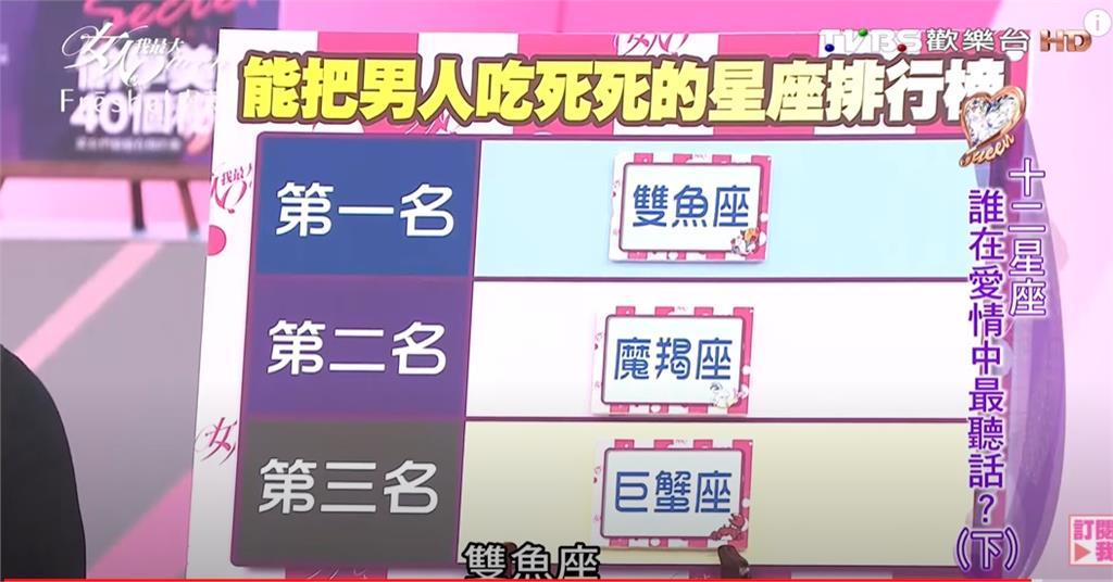 把男人吃死死的星座女TOP3 唐綺陽:這星座是完美無瑕裝可憐高手!