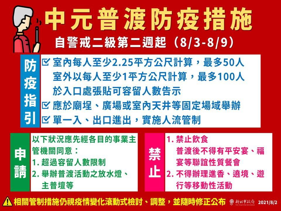 快新聞/新北寺廟二階段解封「可以普渡了」 平安宴、福宴仍禁止