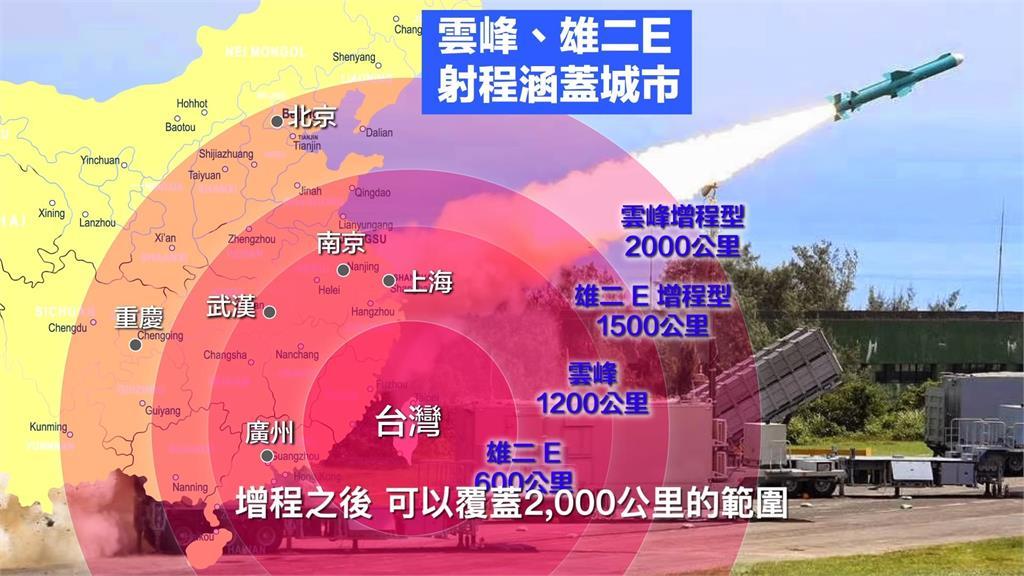 2400億飛彈特別預算將拍板!台灣可望「以攻為守」 他曝:美售台這系統程關鍵