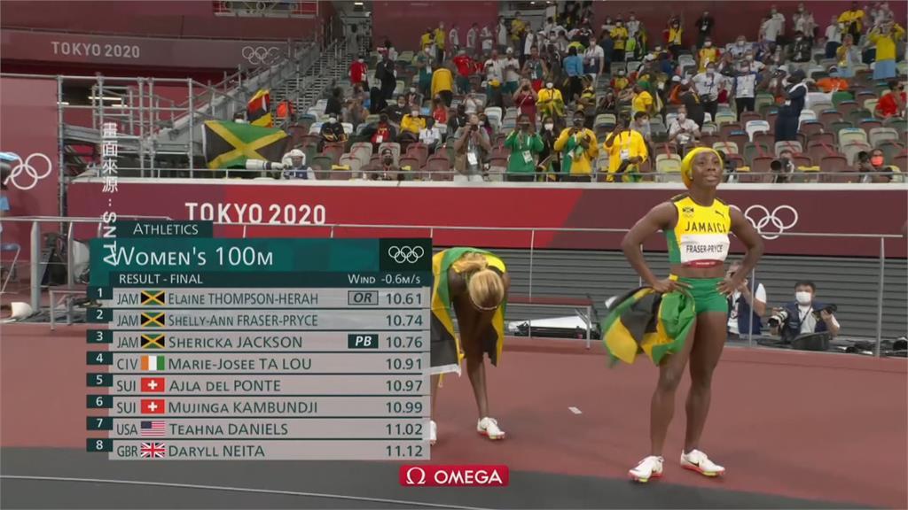 牙買加包辦金銀銅牌 刷新田徑女子百米33年奧運紀錄