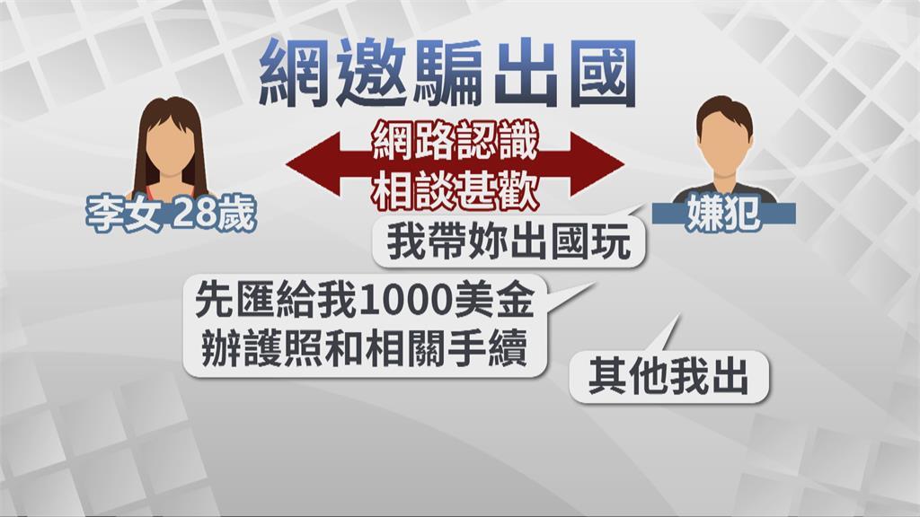 詐騙可出國玩要求先匯款 銀行員報警阻詐騙