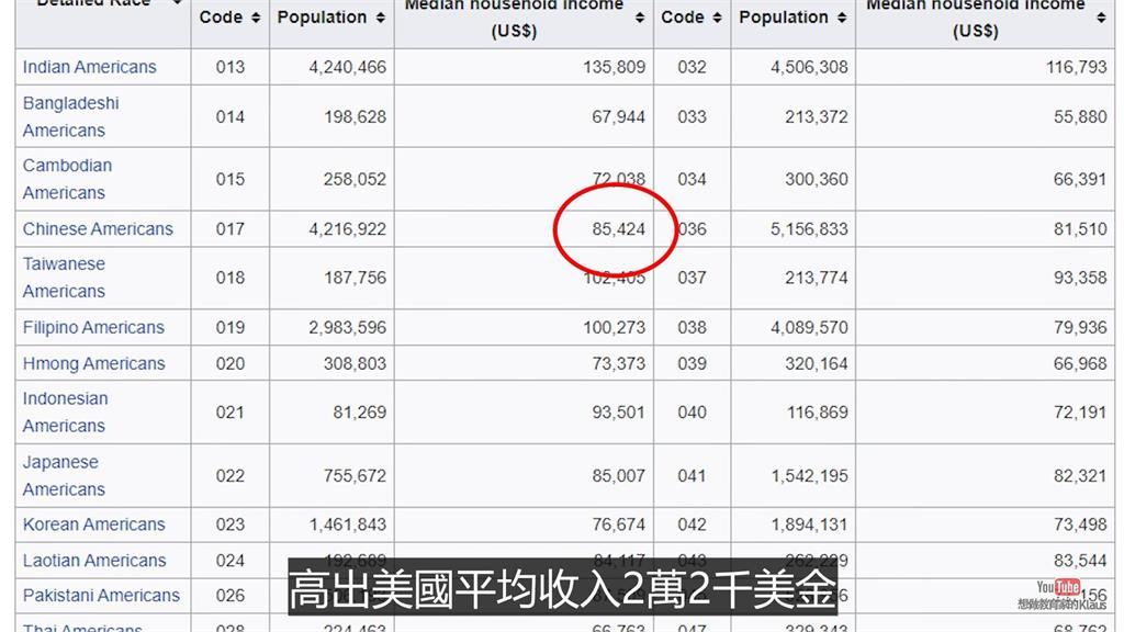 離開中國沒法過上好生活?他用收入、平均壽命2數據狠狠打臉小粉紅