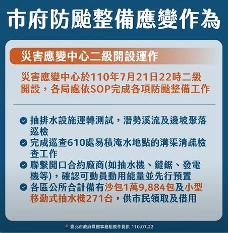 快新聞/「烟花」颱風偏北移 北市:恐達不到「停班停課標準」