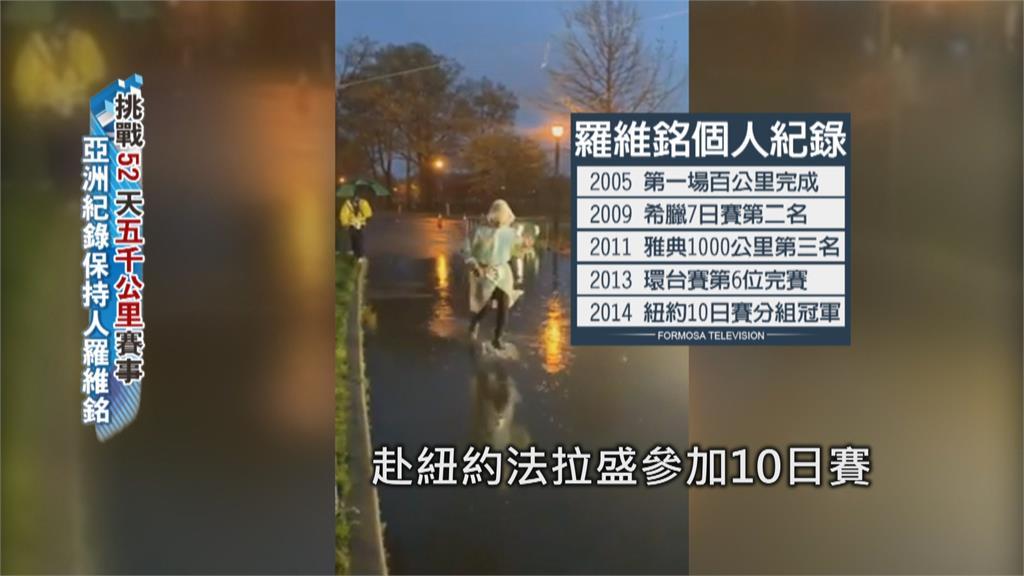挑戰紐約52天5千公里馬拉松 台灣選手羅維銘盼造世界紀錄