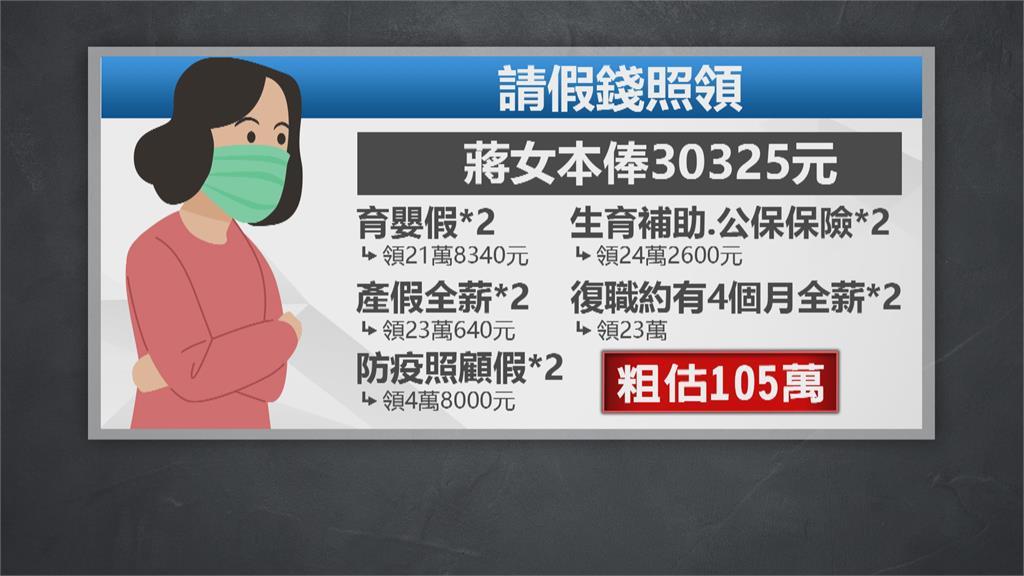公務員4年請假7百天領105萬 為疫苗申請復職!同事氣炸
