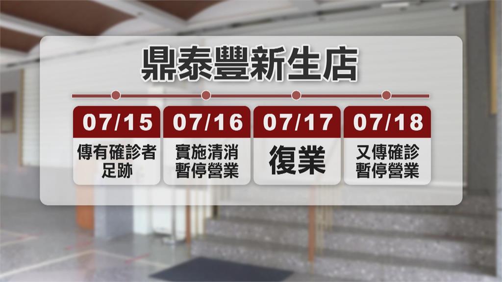 鼎泰豐新生店外場員工確診 今起緊急停業3天大清消