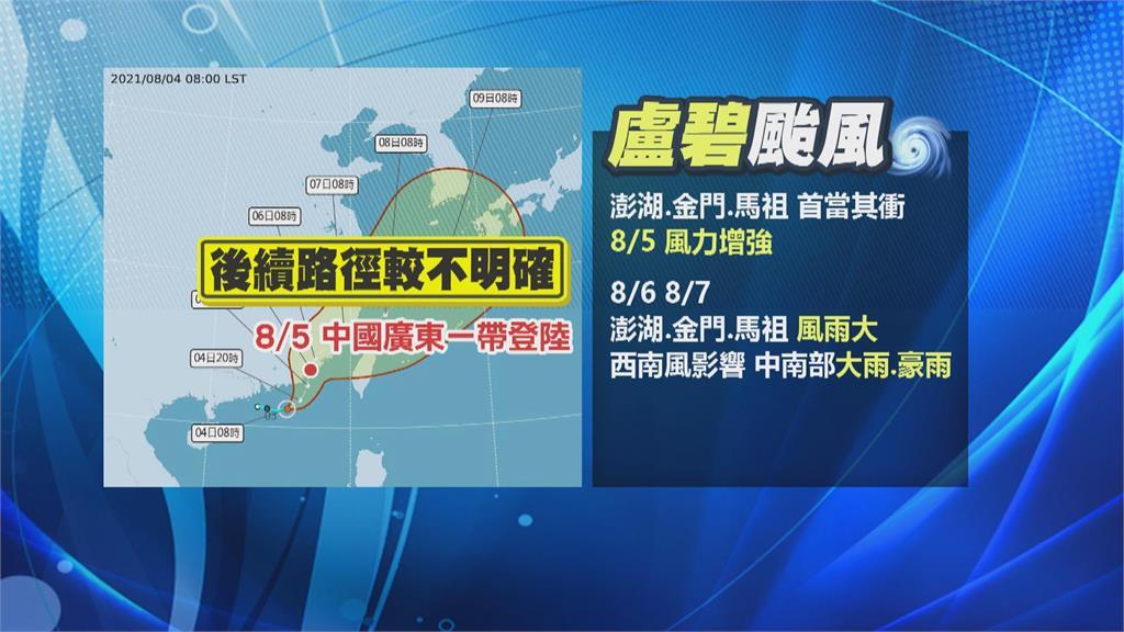 「盧碧」估先登陸中國 金馬澎最快週四發陸警