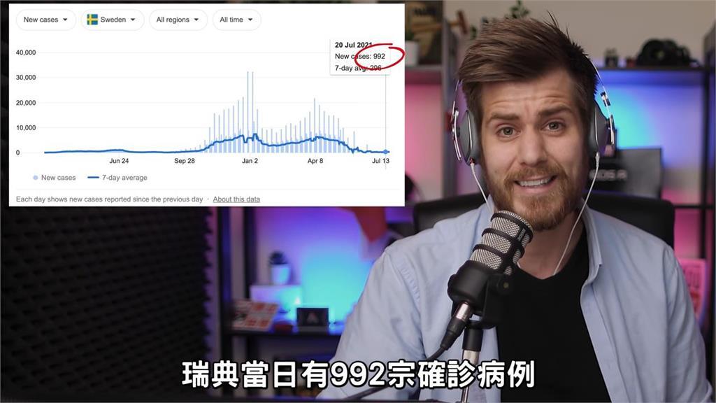 僅花2個半月調降為第二級警戒 台灣防疫成就驚豔外國人
